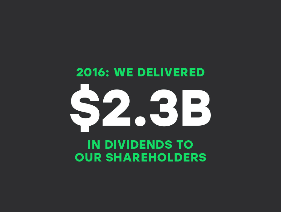 Our contribution - Our dividends